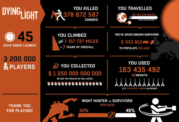 Dying-Light-Techland-Graphic