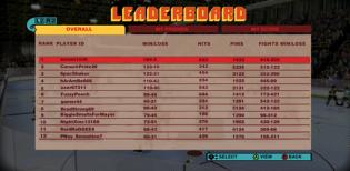 leaderboards